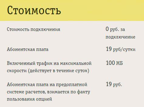 Интернет на день от Билайн